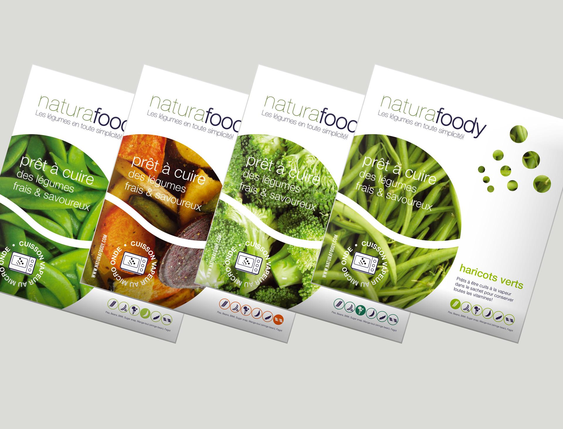 Beans Graphic Design